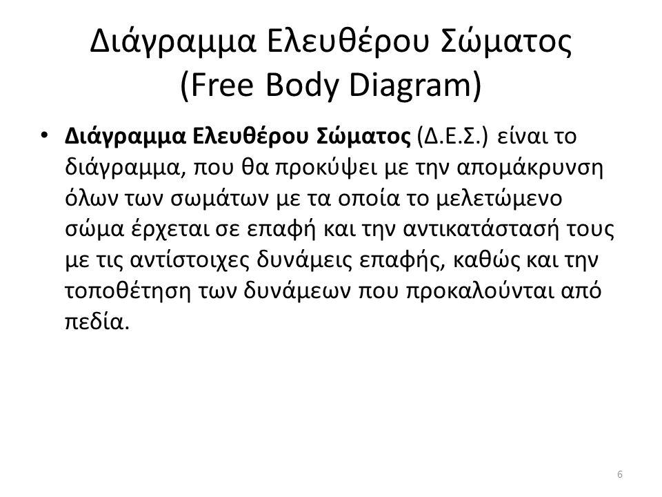Διάγραμμα Ελευθέρου Σώματος (Free Body Diagram) Διάγραμμα Ελευθέρου Σώματος (Δ.Ε.Σ.) είναι το διάγραμμα, που θα προκύψει με την απομάκρυνση όλων των σ