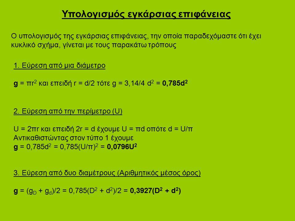 Υπολογισμός εγκάρσιας επιφάνειας Ο υπολογισμός της εγκάρσιας επιφάνειας, την οποία παραδεχόμαστε ότι έχει κυκλικό σχήμα, γίνεται με τους παρακάτω τρόπ