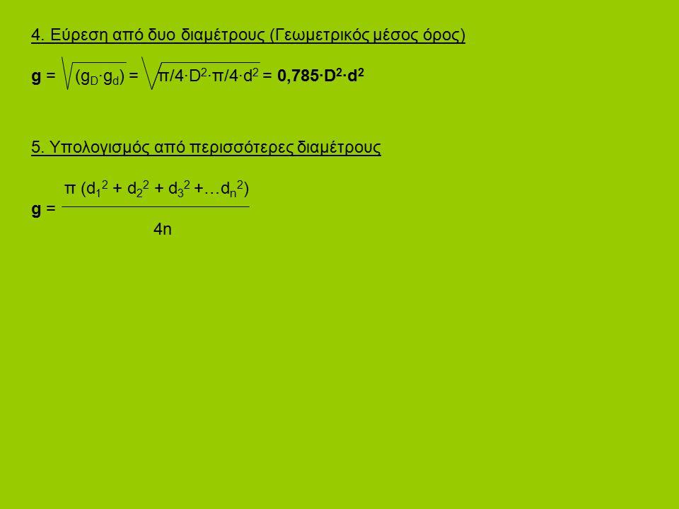 4. Εύρεση από δυο διαμέτρους (Γεωμετρικός μέσος όρος) g = (g D ·g d ) = π/4·D 2 ·π/4·d 2 = 0,785·D 2 ·d 2 5. Υπολογισμός από περισσότερες διαμέτρους π