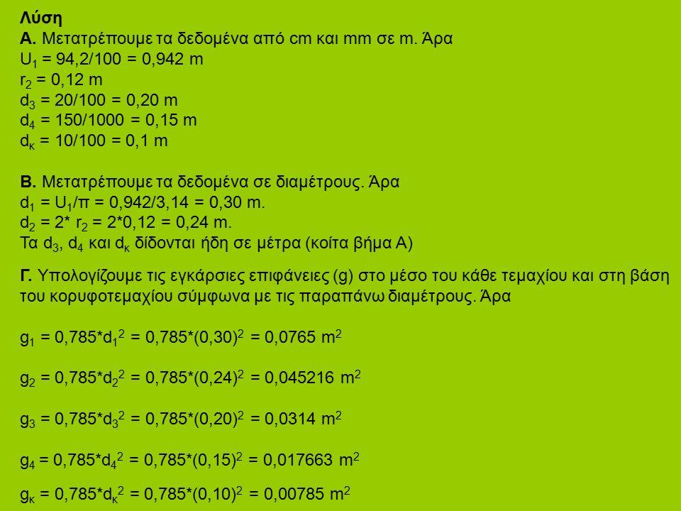 Λύση Α. Μετατρέπουμε τα δεδομένα από cm και mm σε m. Άρα U 1 = 94,2/100 = 0,942 m r 2 = 0,12 m d 3 = 20/100 = 0,20 m d 4 = 150/1000 = 0,15 m d κ = 10/