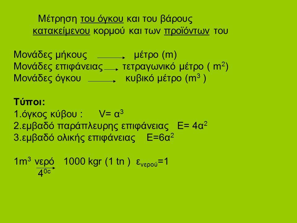Μέτρηση του όγκου και του βάρους κατακείμενου κορμού και των προϊόντων του Μονάδες μήκους μέτρο (m) Μονάδες επιφάνειας τετραγωνικό μέτρο ( m 2 ) Μονάδες όγκου κυβικό μέτρο (m 3 ) Τύποι: 1.όγκος κύβου : V= α 3 2.εμβαδό παράπλευρης επιφάνειας Ε= 4α 2 3.εμβαδό ολικής επιφάνειας Ε=6α 2 1m 3 νερό 1000 kgr (1 tn ) ε νερού =1 4 0c