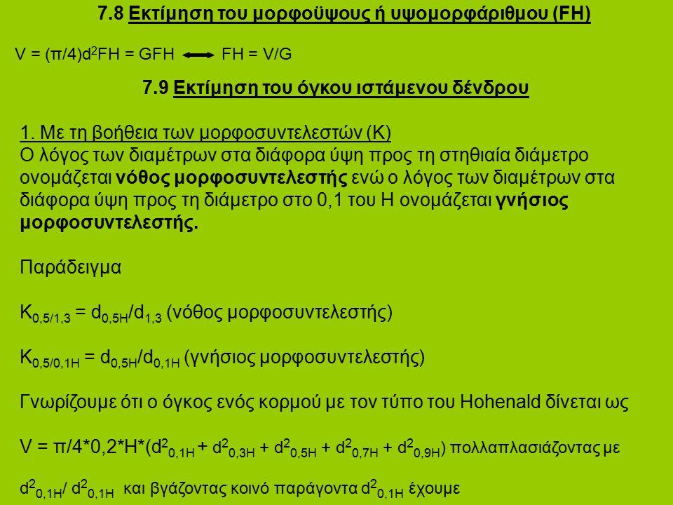 7.8 Εκτίμηση του μορφοϋψους ή υψομορφάριθμου (FΗ) V = (π/4)d 2 FH = GFH FH = V/G 7.9 Εκτίμηση του όγκου ιστάμενου δένδρου 1. Με τη βοήθεια των μορφοσυ