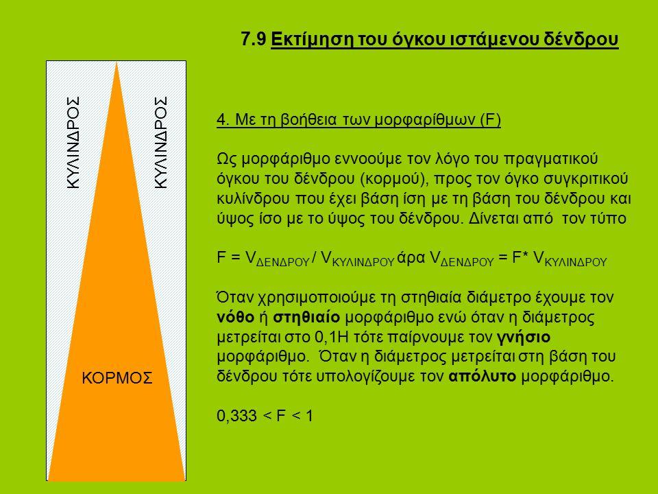 7.9 Εκτίμηση του όγκου ιστάμενου δένδρου 4. Με τη βοήθεια των μορφαρίθμων (F) Ως μορφάριθμο εννοούμε τον λόγο του πραγματικού όγκου του δένδρου (κορμο