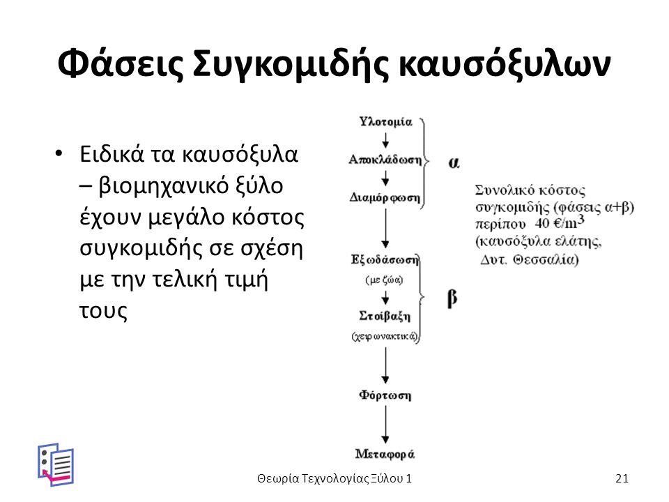 Φάσεις Συγκομιδής καυσόξυλων Ειδικά τα καυσόξυλα – βιομηχανικό ξύλο έχουν μεγάλο κόστος συγκομιδής σε σχέση με την τελική τιμή τους Θεωρία Τεχνολογίας Ξύλου 121