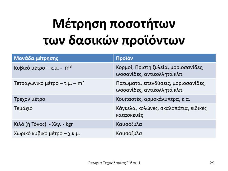 Μέτρηση ποσοτήτων των δασικών προϊόντων Θεωρία Τεχνολογίας Ξύλου 129