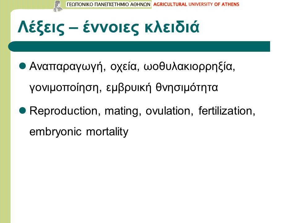 Λέξεις – έννοιες κλειδιά Αναπαραγωγή, οχεία, ωοθυλακιορρηξία, γονιμοποίηση, εμβρυική θνησιμότητα Reproduction, mating, ovulation, fertilization, embryonic mortality