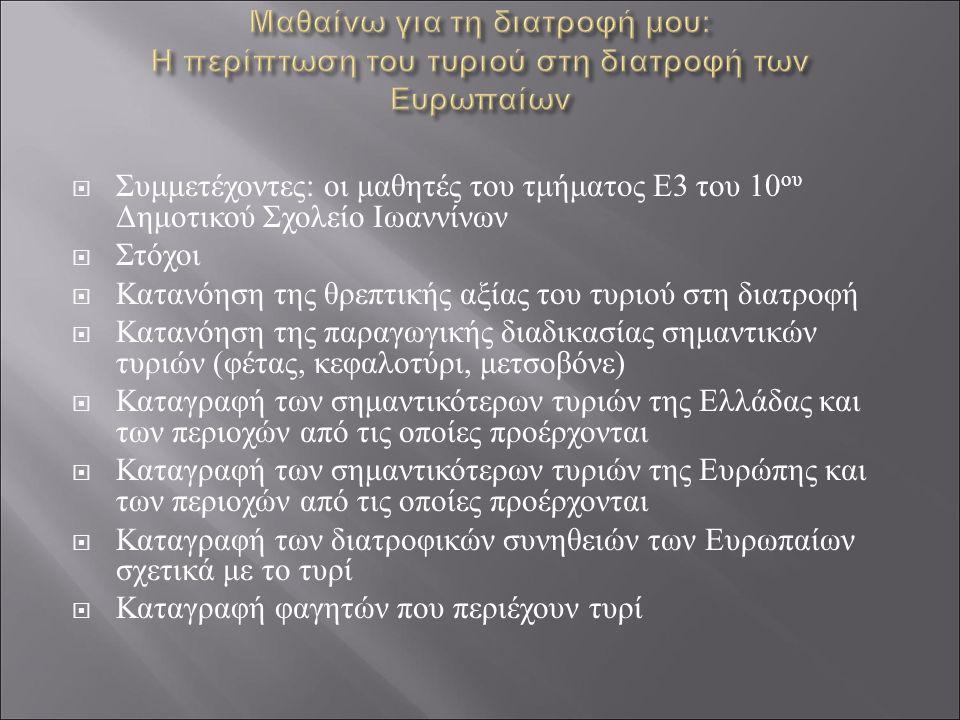  Συμμετέχοντες : οι μαθητές του τμήματος Ε 3 του 10 ου Δημοτικού Σχολείο Ιωαννίνων  Στόχοι  Κατανόηση της θρεπτικής αξίας του τυριού στη διατροφή  Κατανόηση της παραγωγικής διαδικασίας σημαντικών τυριών ( φέτας, κεφαλοτύρι, μετσοβόνε )  Καταγραφή των σημαντικότερων τυριών της Ελλάδας και των περιοχών από τις οποίες προέρχονται  Καταγραφή των σημαντικότερων τυριών της Ευρώπης και των περιοχών από τις οποίες προέρχονται  Καταγραφή των διατροφικών συνηθειών των Ευρωπαίων σχετικά με το τυρί  Καταγραφή φαγητών που περιέχουν τυρί
