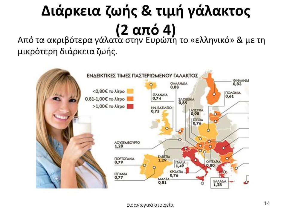 Διάρκεια ζωής & τιμή γάλακτος (2 από 4) Από τα ακριβότερα γάλατα στην Ευρώπη το «ελληνικό» & με τη μικρότερη διάρκεια ζωής.