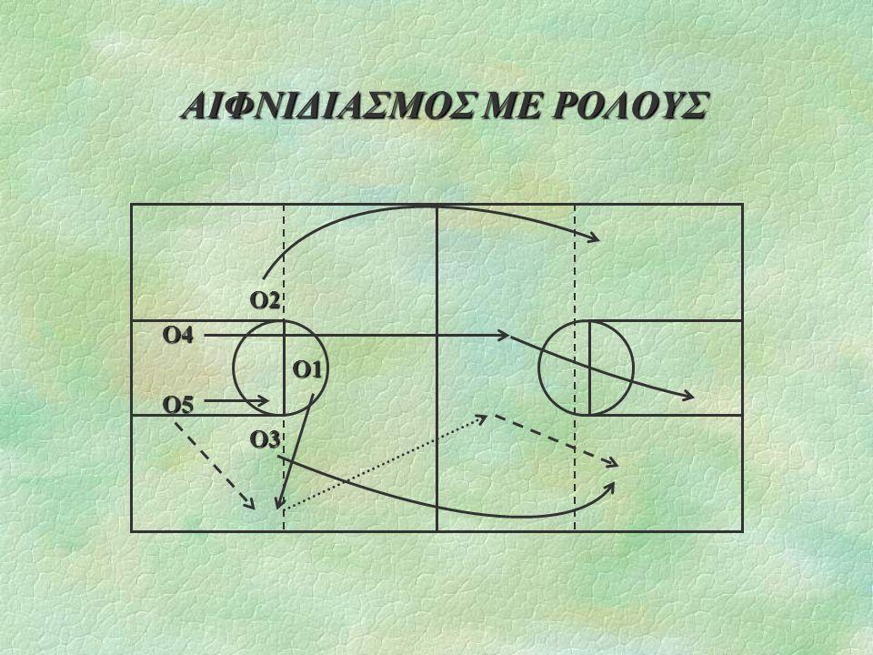 ΑΙΦΝΙΔΙΑΣΜΟΣ ΜΕ ΡΟΛΟΥΣ Ο2Ο4 Ο1 Ο1Ο5Ο3