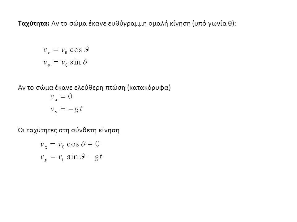 Ταχύτητα: Αν το σώμα έκανε ευθύγραμμη ομαλή κίνηση (υπό γωνία θ): Αν το σώμα έκανε ελεύθερη πτώση (κατακόρυφα) Οι ταχύτητες στη σύνθετη κίνηση