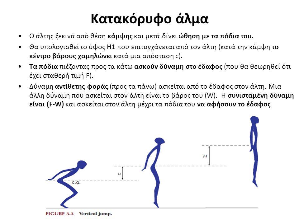 Κατακόρυφο άλμα Ο άλτης ξεκινά από θέση κάμψης και μετά δίνει ώθηση με τα πόδια του.