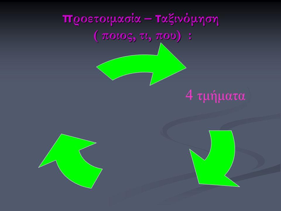 π ροετοιμασία – τ αξινόμηση ( ποιος, τι, που) : 4 τμήματα 5 x