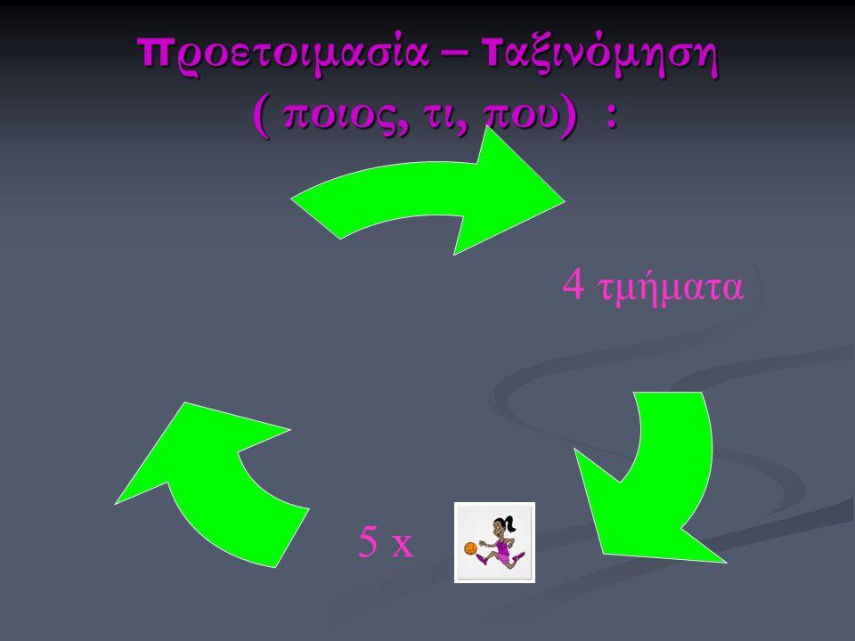 π ροετοιμασία – τ αξινόμηση ( ποιος, τι, που) : 4 τμήματα 5 x 12-14 ετών