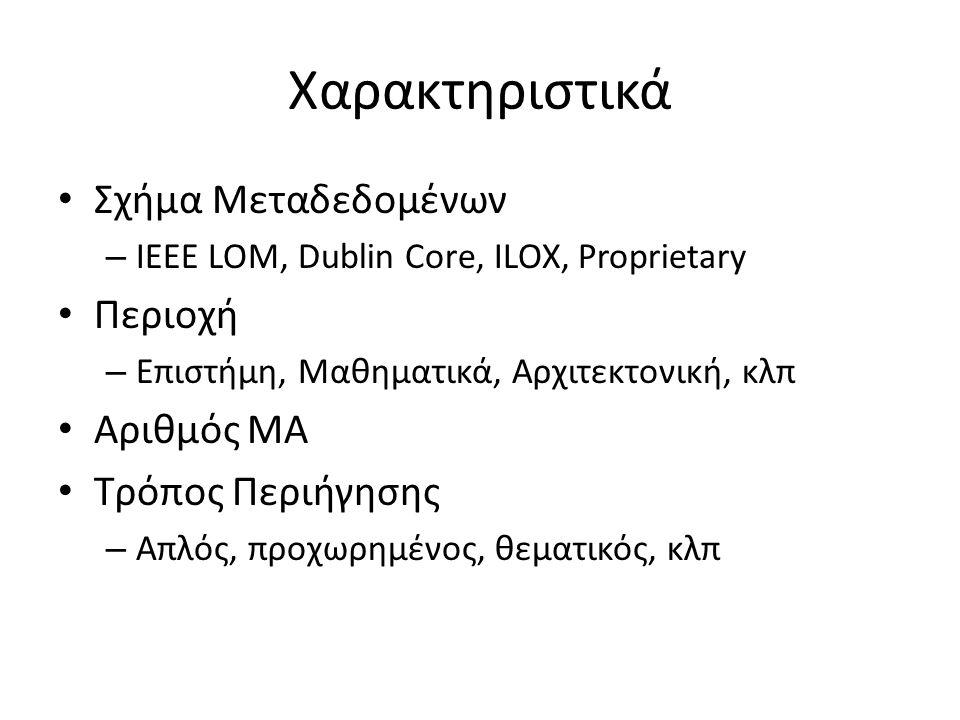 Χαρακτηριστικά Σχήμα Μεταδεδομένων – IEEE LOM, Dublin Core, ILOX, Proprietary Περιοχή – Επιστήμη, Μαθηματικά, Αρχιτεκτονική, κλπ Αριθμός ΜΑ Τρόπος Περιήγησης – Απλός, προχωρημένος, θεματικός, κλπ