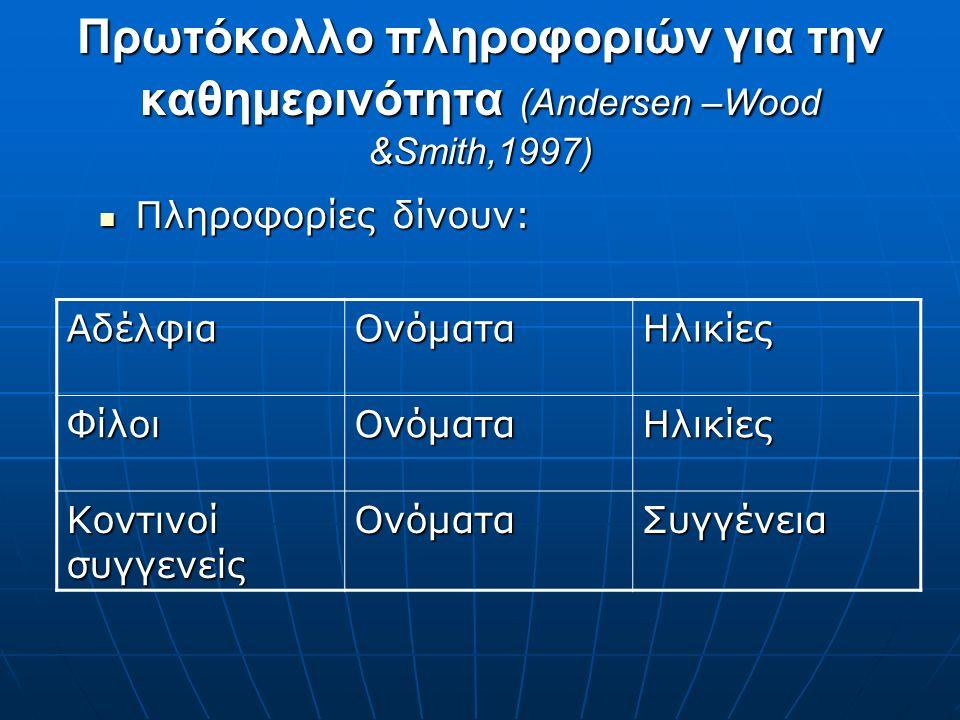 Πρωτόκολλο πληροφοριών για την καθημερινότητα (Andersen –Wood &Smith,1997) Πληροφορίες δίνουν: Πληροφορίες δίνουν: ΑδέλφιαΟνόματαΗλικίες ΦίλοιΟνόματαΗλικίες Κοντινοί συγγενείς ΟνόματαΣυγγένεια