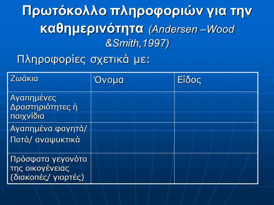 Πρωτόκολλο πληροφοριών για την καθημερινότητα (Andersen –Wood &Smith,1997) Πληροφορίες σχετικά με: ΖωάκιαΌνομαΕίδος Αγαπημένες Δραστηριότητες ή παιχνίδια Αγαπημένα φαγητά/ Ποτά/ αναψυκτικά Πρόσφατα γεγονότα της οικογένειας (διακοπές/ γιορτές)