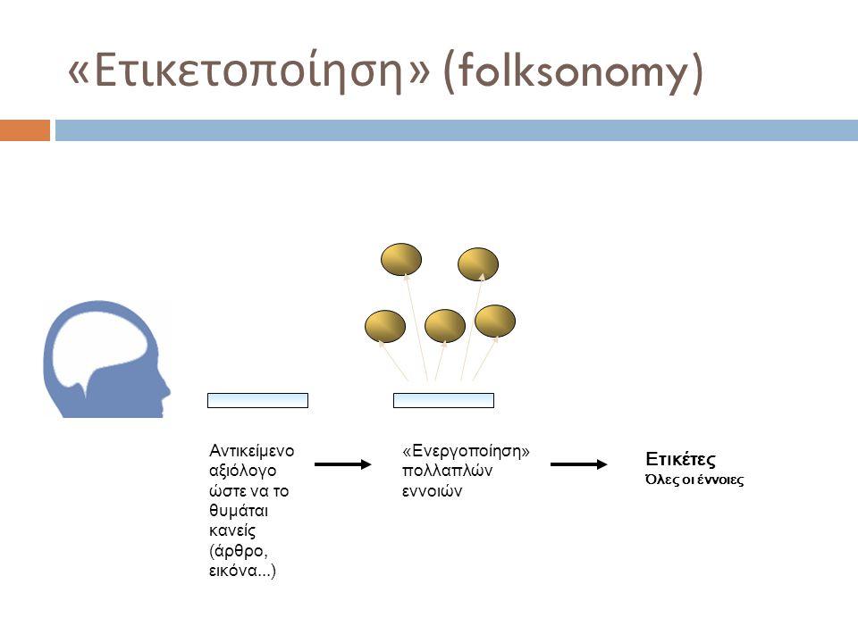 « Ετικετοποίηση » (folksonomy) «Ενεργοποίηση» πολλαπλών εννοιών Eτικέτες Όλες οι έννοιες Αντικείμενο αξιόλογο ώστε να το θυμάται κανείς (άρθρο, εικόνα...)