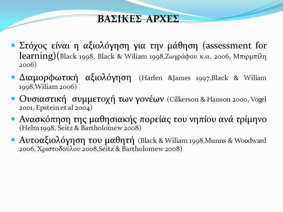 ΒΑΣΙΚΕΣ ΑΡΧΕΣ Στόχος είναι η αξιολόγηση για την μάθηση (assessment for learning)( Black 1998, Black & Wiliam 1998,Ζωγράφου κ.α.