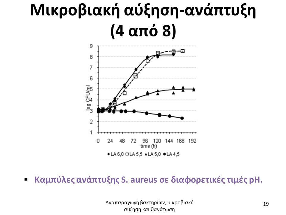 Μικροβιακή αύξηση-ανάπτυξη (4 από 8)  Καμπύλες ανάπτυξης S.