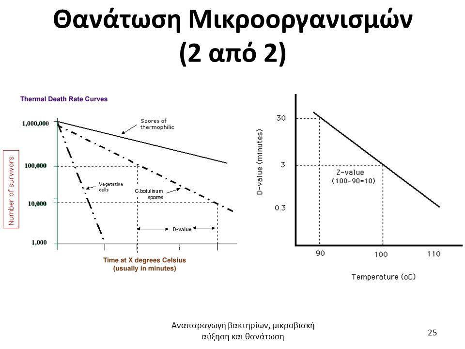 Θανάτωση Μικροοργανισμών (2 από 2) Αναπαραγωγή βακτηρίων, μικροβιακή αύξηση και θανάτωση 25