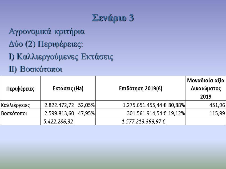 Σενάριο 3 Αγρονομικά κριτήρια Δύο (2) Περιφέρειες: Ι) Καλλιεργούμενες Εκτάσεις ΙΙ) Βοσκότοποι