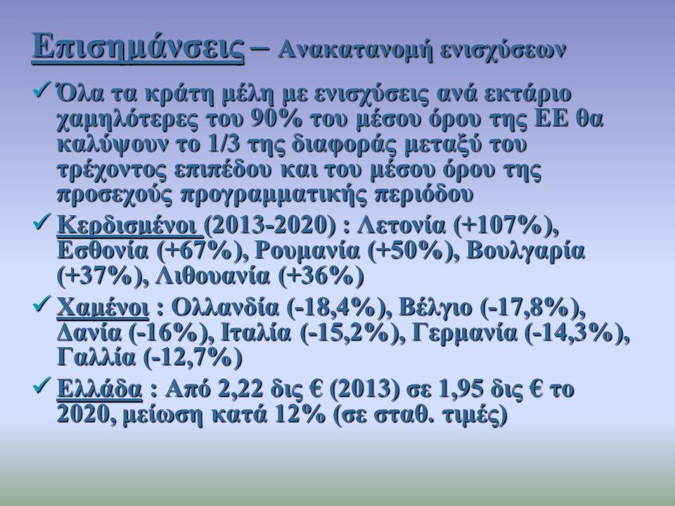 Αγρονομικό Σενάριο με 4 περιφέρειες: Υποσενάριο: Μεταφορά πρόσθετων πόρων σε βοσκότοπους ΠεριφέρειεςΕκτάσεις (ha)Επιδότηση 2019 (€) Μοναδιαία Αξία Δικαιώματος 2019 Πεδινές Καλλιέργειες966.307,0617,82%502.479.671,2031,86%520,00 Ορεινές Καλλιέργειες1.856.165,6634,23%742.466.264,0047,07%400,00 Πεδινοί Βοσκότοποι148.531,622,74%25.993.033,501,65%175,00 Ορεινοί Βοσκότοποι2.451.281,9845,21%306.410.247,5019,43%125,00 5.422.286,321.577.349.216,20 ΠεριφέρειεςΕκτάσεις (ha)Επιδότηση 2019 (€) Μοναδιαία Αξία Δικαιώματος 2019 Πεδινές Καλλιέργειες966.307,0617,82%529.201.242,8133,55%547,65 Ορεινές Καλλιέργειες1.856.165,6634,23%746.450.212,6347,33%402,15 Πεδινοί Βοσκότοποι148.531,622,74%21.764.993,211,38%146,53 Ορεινοί Βοσκότοποι2.451.281,9845,21%279.796.921,3317,74%114,14 5.422.286,321.577.213.369,97