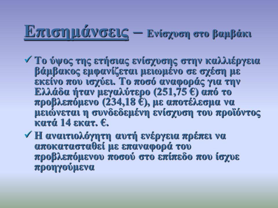 Υφιστάμενη κατάσταση (στοιχεία 2012) Ανομοιόμορφη κατανομή των ενισχύσεων, αλλά και της μέσης αξίας της ενιαίας ενίσχυσης, μεταξύ των Περιφερειών και των Νομών της χώρας σε σχέση με το μέσο όρο της χώρας (Κρήτη : 628 €/Ηα, Ήπειρος : 188 €/ha, Ζάκυνθος : 1025 €/ha, Χίος 105 €/ha) Ανομοιόμορφη κατανομή των ενισχύσεων, αλλά και της μέσης αξίας της ενιαίας ενίσχυσης, μεταξύ των Περιφερειών και των Νομών της χώρας σε σχέση με το μέσο όρο της χώρας (Κρήτη : 628 €/Ηα, Ήπειρος : 188 €/ha, Ζάκυνθος : 1025 €/ha, Χίος 105 €/ha) Σημαντικές αποκλίσεις στην κατανομή της μέσης αξίας της ενιαίας ενίσχυσης με αγρονομικά κριτήρια (καλλιεργούμενες εκτάσεις και βοσκότοποι, σε ορεινές και πεδινές περιοχές).