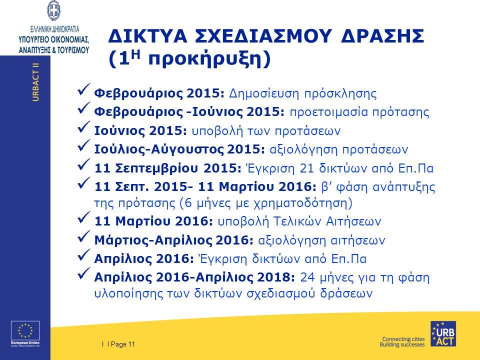 I I Page 11 ΔΙΚΤΥΑ ΣΧΕΔΙΑΣΜΟΥ ΔΡΑΣΗΣ (1 Η προκήρυξη) Φεβρουάριος 2015: Δημοσίευση πρόσκλησης Φεβρουάριος -Ιούνιος 2015: προετοιμασία πρότασης Ιούνιος 2015: υποβολή των προτάσεων Ιούλιος-Aύγουστος 2015: αξιολόγηση προτάσεων 11 Σεπτεμβρίου 2015: Έγκριση 21 δικτύων από Επ.Πα 11 Σεπτ.