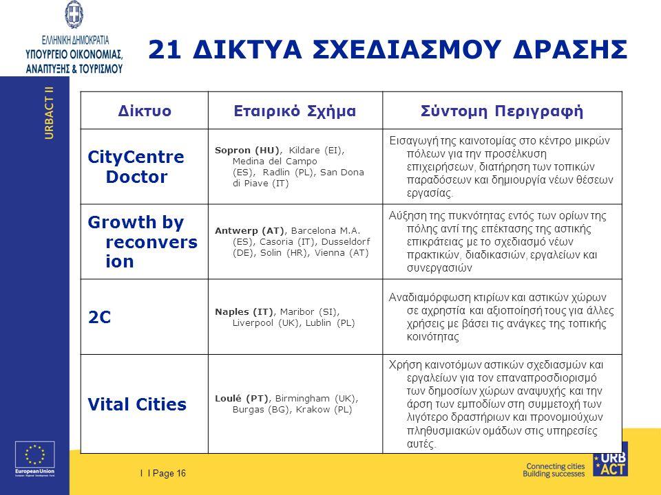 I I Page 16 21 ΔΙΚΤΥΑ ΣΧΕΔΙΑΣΜΟΥ ΔΡΑΣΗΣ ΔίκτυοΕταιρικό ΣχήμαΣύντομη Περιγραφή CityCentre Doctor Sopron (HU), Kildare (EI), Medina del Campo (ES), Radl