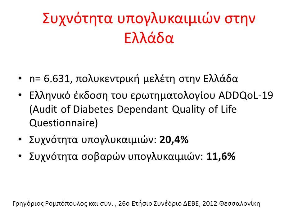 Συχνότητα υπογλυκαιμιών στην Ελλάδα n= 6.631, πολυκεντρική μελέτη στην Ελλάδα Ελληνικό έκδοση του ερωτηματολογίου ADDQoL-19 (Audit of Diabetes Dependant Quality of Life Questionnaire) Συχνότητα υπογλυκαιμιών: 20,4% Συχνότητα σοβαρών υπογλυκαιμιών: 11,6% Γρηγόριος Ρομπόπουλος και συν., 26ο Ετήσιο Συνέδριο ΔΕΒΕ, 2012 Θεσσαλονίκη