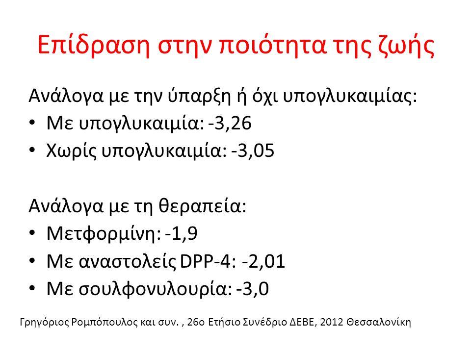Επίδραση στην ποιότητα της ζωής Ανάλογα με την ύπαρξη ή όχι υπογλυκαιμίας: Με υπογλυκαιμία: -3,26 Χωρίς υπογλυκαιμία: -3,05 Ανάλογα με τη θεραπεία: Μετφορμίνη: -1,9 Με αναστολείς DPP-4: -2,01 Με σουλφονυλουρία: -3,0 Γρηγόριος Ρομπόπουλος και συν., 26ο Ετήσιο Συνέδριο ΔΕΒΕ, 2012 Θεσσαλονίκη