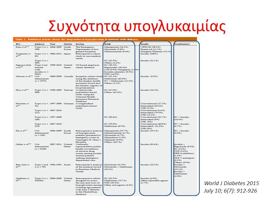 Συχνότητα υπογλυκαιμίας World J Diabetes 2015 July 10; 6(7): 912-926