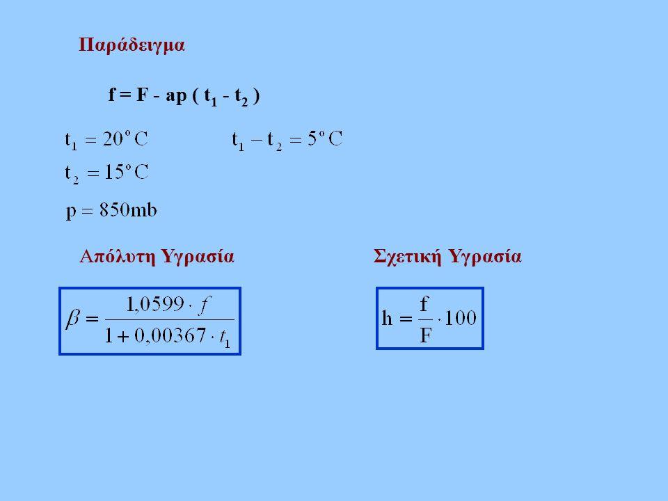 Απόλυτη Υγρασία f = F - ap ( t 1 - t 2 ) Σχετική Υγρασία Παράδειγμα