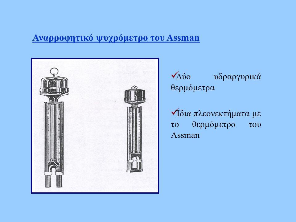 Αναρροφητικό ψυχρόμετρο του Assman Δύο υδραργυρικά θερμόμετρα Ίδια πλεονεκτήματα με το θερμόμετρο του Αssman
