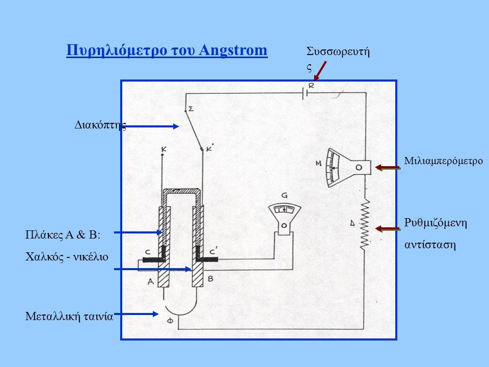 Πυρηλιόμετρο του Angstrom Πλάκες Α & Β: Χαλκός - νικέλιο Μεταλλική ταινία Ρυθμιζόμενη αντίσταση Μιλιαμπερόμετρο Συσσωρευτή ς Διακόπτης