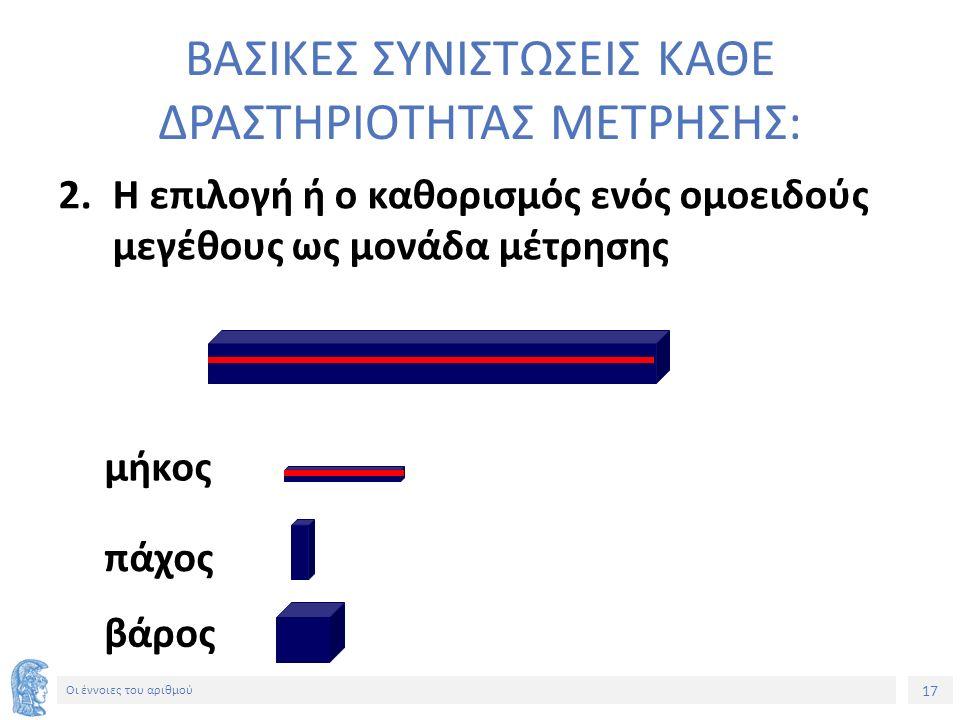 17 Οι έννοιες του αριθμού ΒΑΣΙΚΕΣ ΣΥΝΙΣΤΩΣΕΙΣ ΚΑΘΕ ΔΡΑΣΤΗΡΙΟΤΗΤΑΣ ΜΕΤΡΗΣΗΣ: 2.Η επιλογή ή ο καθορισμός ενός ομοειδούς μεγέθους ως μονάδα μέτρησης μήκος πάχος βάρος