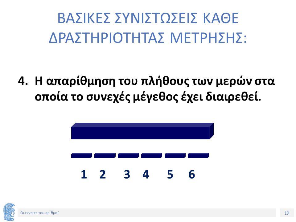 19 Οι έννοιες του αριθμού ΒΑΣΙΚΕΣ ΣΥΝΙΣΤΩΣΕΙΣ ΚΑΘΕ ΔΡΑΣΤΗΡΙΟΤΗΤΑΣ ΜΕΤΡΗΣΗΣ: 4.Η απαρίθμηση του πλήθους των μερών στα οποία το συνεχές μέγεθος έχει διαιρεθεί.
