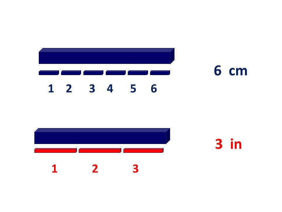 1 2 3 4 5 6 1 2 3 6 cm 3 in