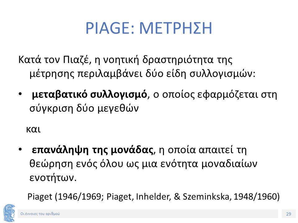 29 Οι έννοιες του αριθμού PIAGE: ΜΕΤΡΗΣΗ Κατά τον Πιαζέ, η νοητική δραστηριότητα της μέτρησης περιλαμβάνει δύο είδη συλλογισμών: μεταβατικό συλλογισμό, ο οποίος εφαρμόζεται στη σύγκριση δύο μεγεθών και επανάληψη της μονάδας, η οποία απαιτεί τη θεώρηση ενός όλου ως μια ενότητα μοναδιαίων ενοτήτων.