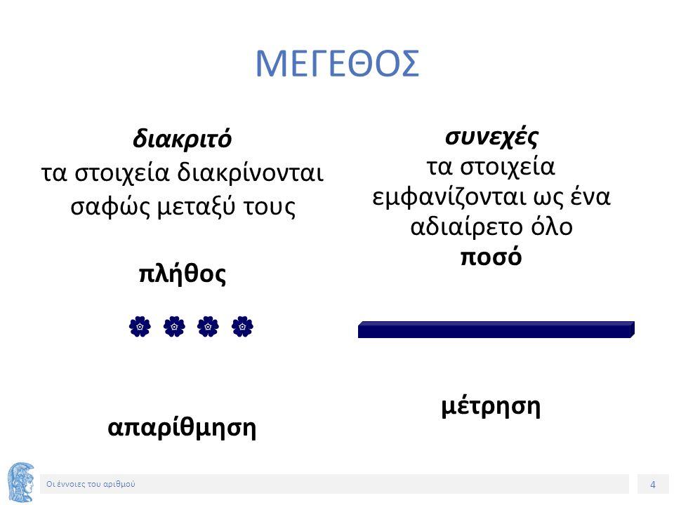 4 Οι έννοιες του αριθμού ΜΕΓΕΘΟΣ διακριτό τα στοιχεία διακρίνονται σαφώς μεταξύ τους πλήθος απαρίθμηση        συνεχές τα στοιχεία εμφανίζονται ως ένα αδιαίρετο όλο ποσό μέτρηση
