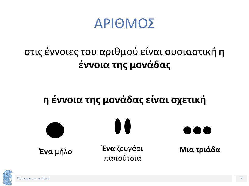 7 Οι έννοιες του αριθμού ΑΡΙΘΜΟΣ στις έννοιες του αριθμού είναι ουσιαστική η έννοια της μονάδας η έννοια της μονάδας είναι σχετική Ένα μήλο Ένα ζευγάρι παπούτσια Μια τριάδα