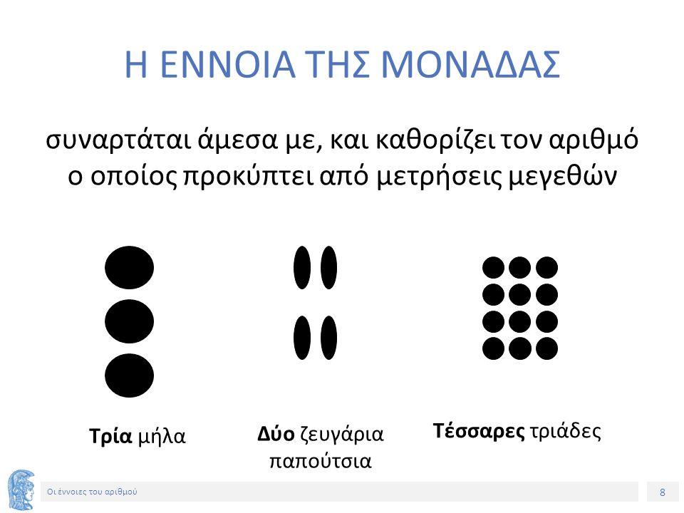 8 Οι έννοιες του αριθμού Η ΕΝΝΟΙΑ ΤΗΣ ΜΟΝΑΔΑΣ συναρτάται άμεσα με, και καθορίζει τον αριθμό ο οποίος προκύπτει από μετρήσεις μεγεθών Τρία μήλα Δύο ζευγάρια παπούτσια Τέσσαρες τριάδες