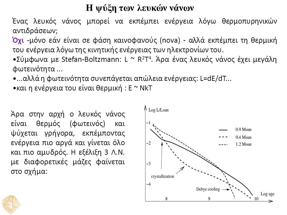 H ψύξη των λευκών νάνων Ένας λευκός νάνος μπορεί να εκπέμπει ενέργεια λόγω θερμοπυρηνικών αντιδράσεων; Όχι -μόνο εάν είναι σε φάση καινοφανούς (nova) - αλλά εκπέμπει τη θερμική του ενέργεια λόγω της κινητικής ενέργειας των ηλεκτρονίων του.