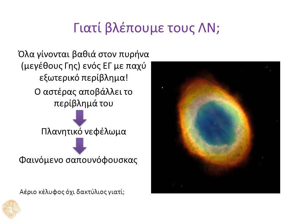 Γιατί βλέπουμε τους ΛΝ; Όλα γίνονται βαθιά στον πυρήνα (μεγέθους Γης) ενός ΕΓ με παχύ εξωτερικό περίβλημα.