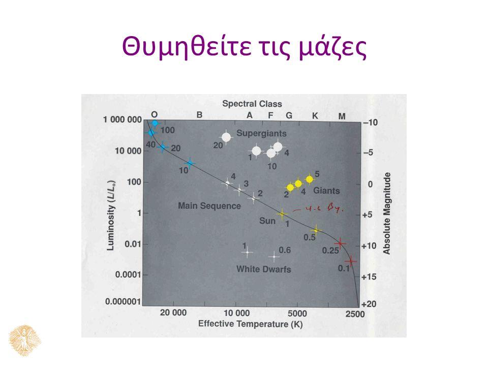 Άνθρακας Τα ιόντα θα σχηματίσουν κρυσταλλικό πλέγμα και ο ΛΝ θα γίνει στερεό! Σαν μέταλλο στη Γη.