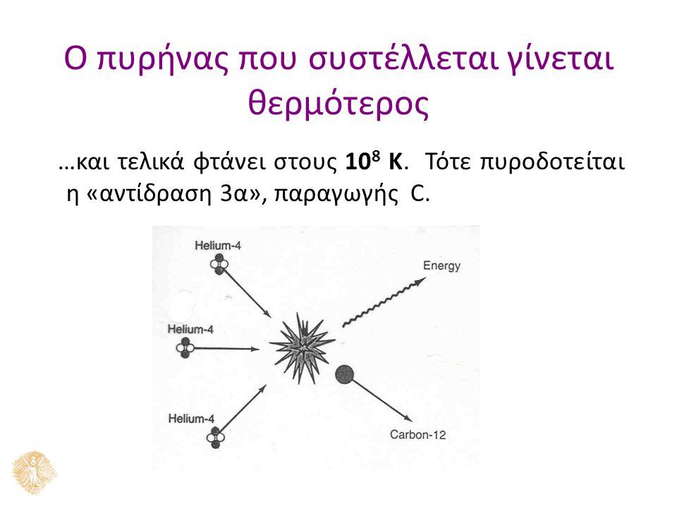 Υπάρχει διαστρωμάτωση Τα κελύφη του αστέρα στην φάση του Ερυθρού Γίγαντα.