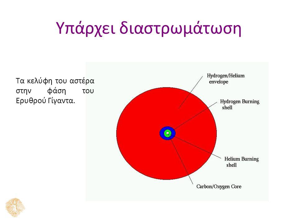 Αυτό σημαίνει ότι η σταθερή μάζα είναι η μέγιστη μάζα που μπορεί να στηριχθεί από το εκφυλισμένο αέριο.