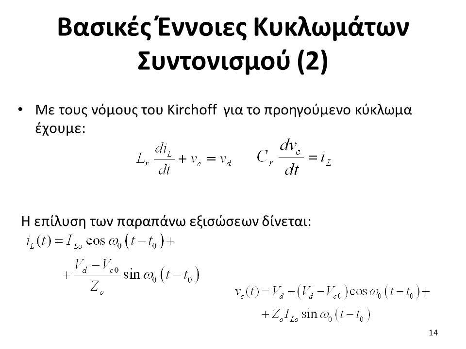 Βασικές Έννοιες Κυκλωμάτων Συντονισμού (2) Με τους νόμους του Kirchoff για το προηγούμενο κύκλωμα έχουμε: Η επίλυση των παραπάνω εξισώσεων δίνεται: 14