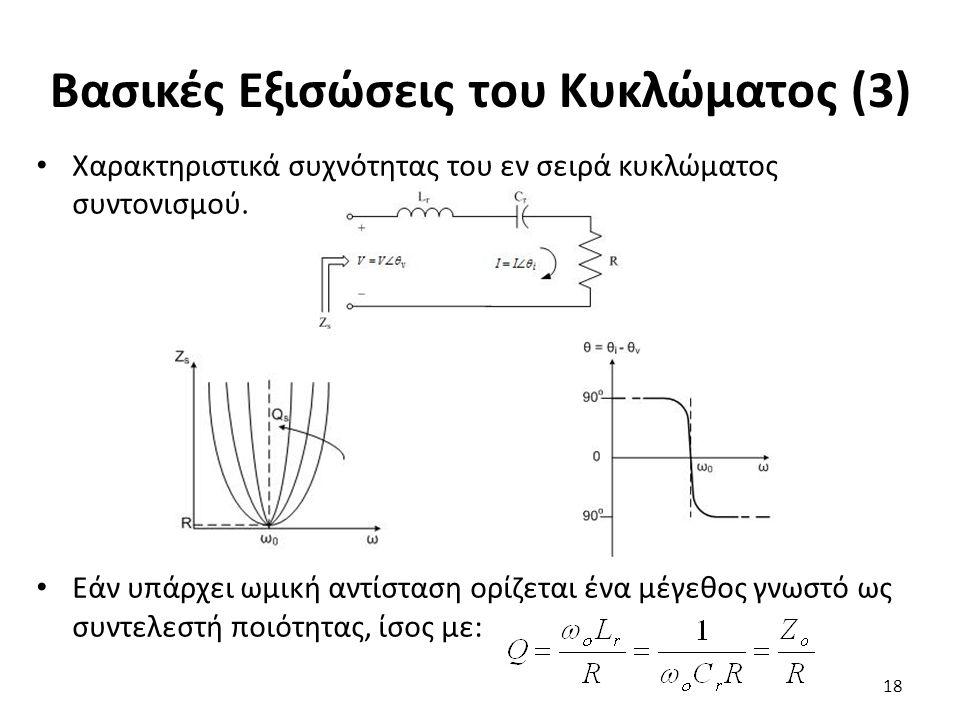 Βασικές Εξισώσεις του Κυκλώματος (3) Χαρακτηριστικά συχνότητας του εν σειρά κυκλώματος συντονισμού.