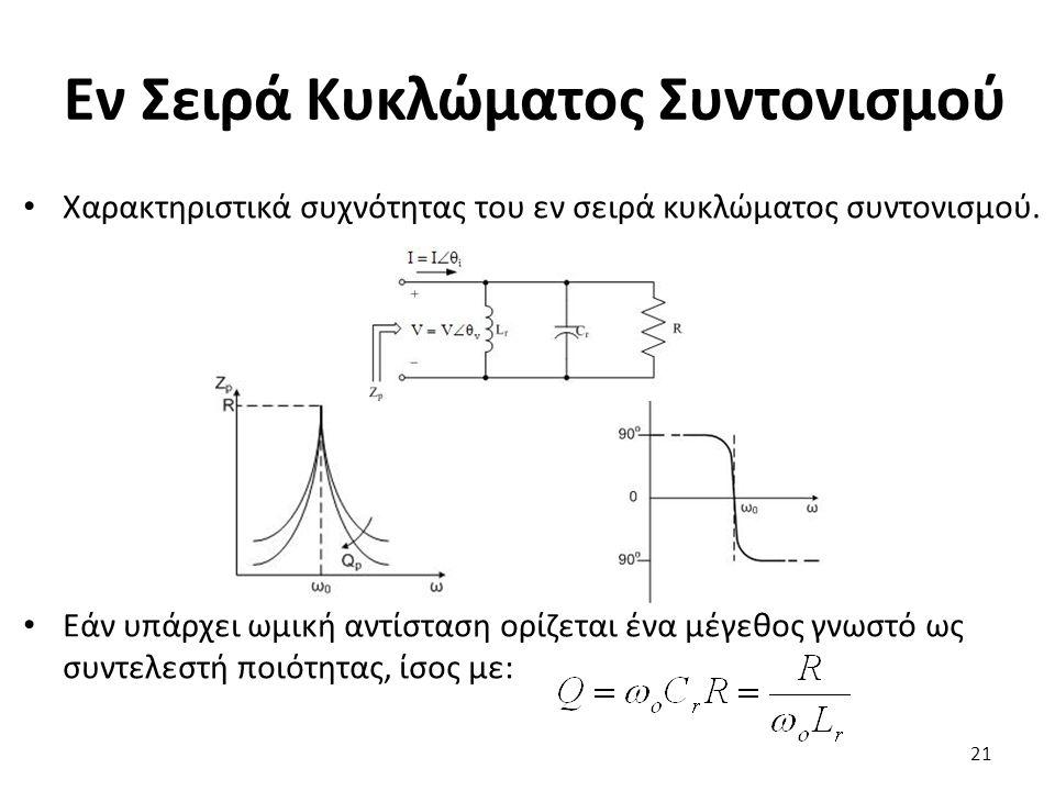 Εν Σειρά Κυκλώματος Συντονισμού Χαρακτηριστικά συχνότητας του εν σειρά κυκλώματος συντονισμού.